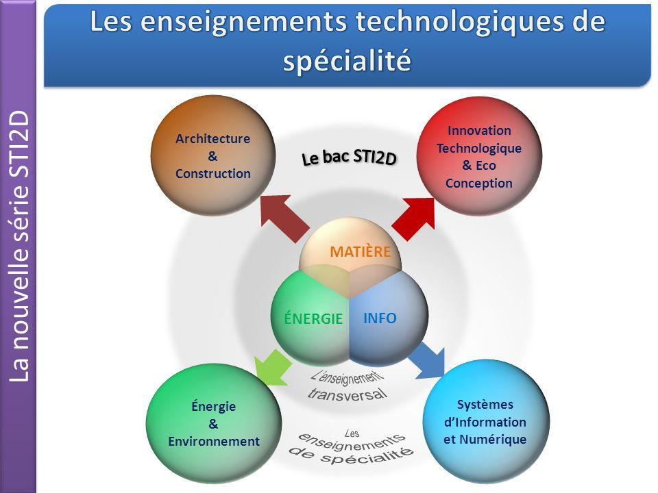 La nouvelle série STI2D Architecture & Construction Innovation Technologique & Eco Conception Systèmes dInformation et Numérique Énergie & Environneme