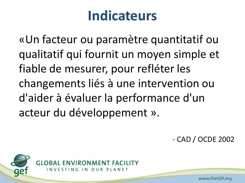 Indicateurs «Un facteur ou paramètre quantitatif ou qualitatif qui fournit un moyen simple et fiable de mesurer, pour refléter les changements liés à une intervention ou d aider à évaluer la performance d un acteur du développement ».