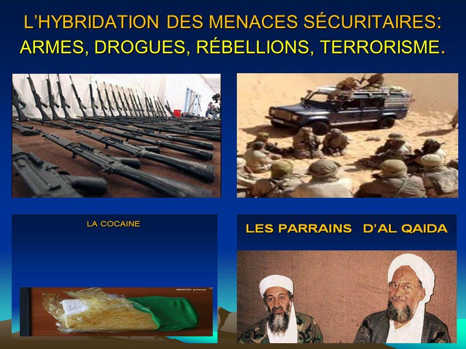 LHYBRIDATION DES MENACES SÉCURITAIRES : ARMES, DROGUES, RÉBELLIONS, TERRORISME.