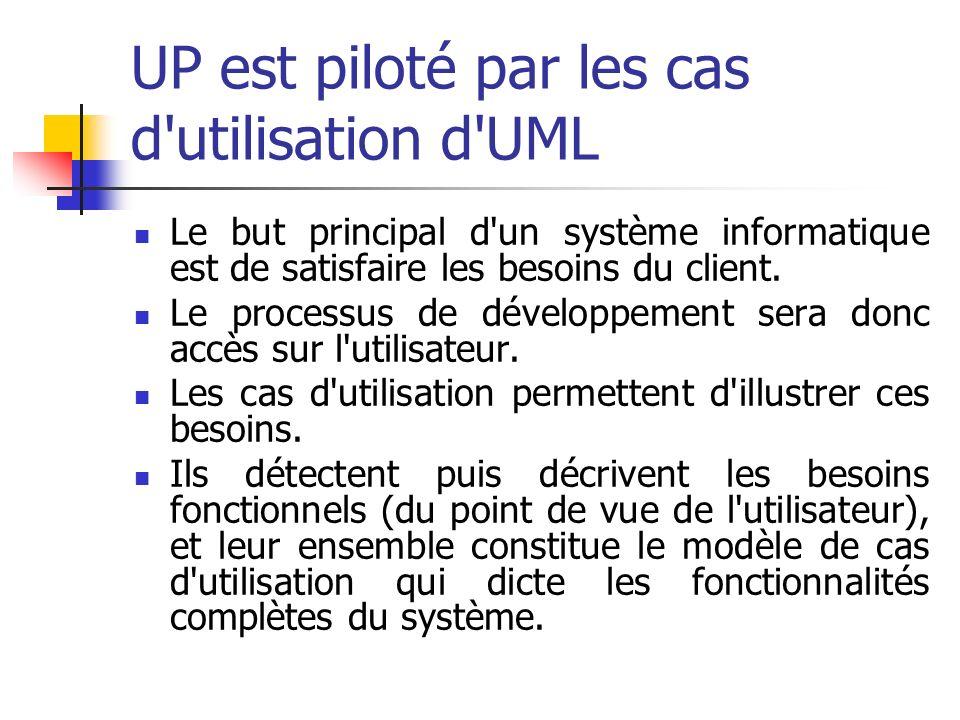UP est piloté par les cas d'utilisation d'UML Le but principal d'un système informatique est de satisfaire les besoins du client. Le processus de déve