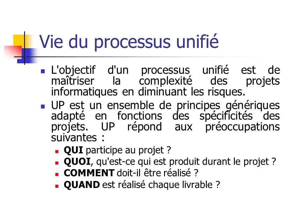 Vie du processus unifié L'objectif d'un processus unifié est de maîtriser la complexité des projets informatiques en diminuant les risques. UP est un