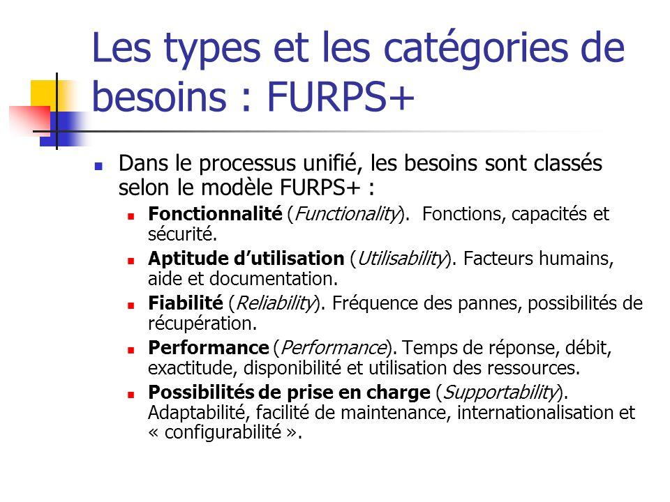 Les types et les catégories de besoins : FURPS+ Dans le processus unifié, les besoins sont classés selon le modèle FURPS+ : Fonctionnalité (Functional