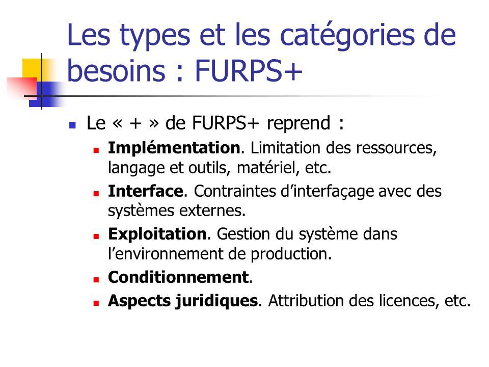 Les types et les catégories de besoins : FURPS+ Le « + » de FURPS+ reprend : Implémentation. Limitation des ressources, langage et outils, matériel, e