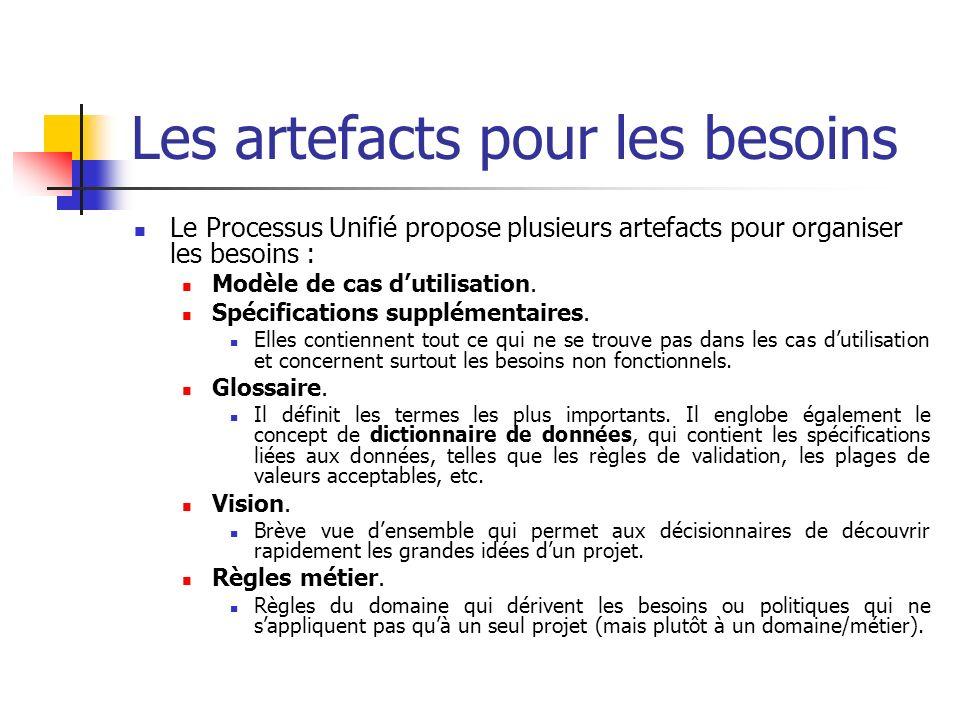 Les artefacts pour les besoins Le Processus Unifié propose plusieurs artefacts pour organiser les besoins : Modèle de cas dutilisation. Spécifications