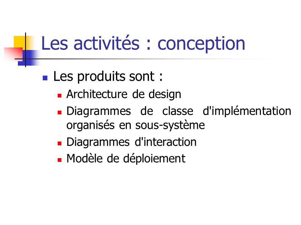 Les activités : conception Les produits sont : Architecture de design Diagrammes de classe d'implémentation organisés en sous-système Diagrammes d'int