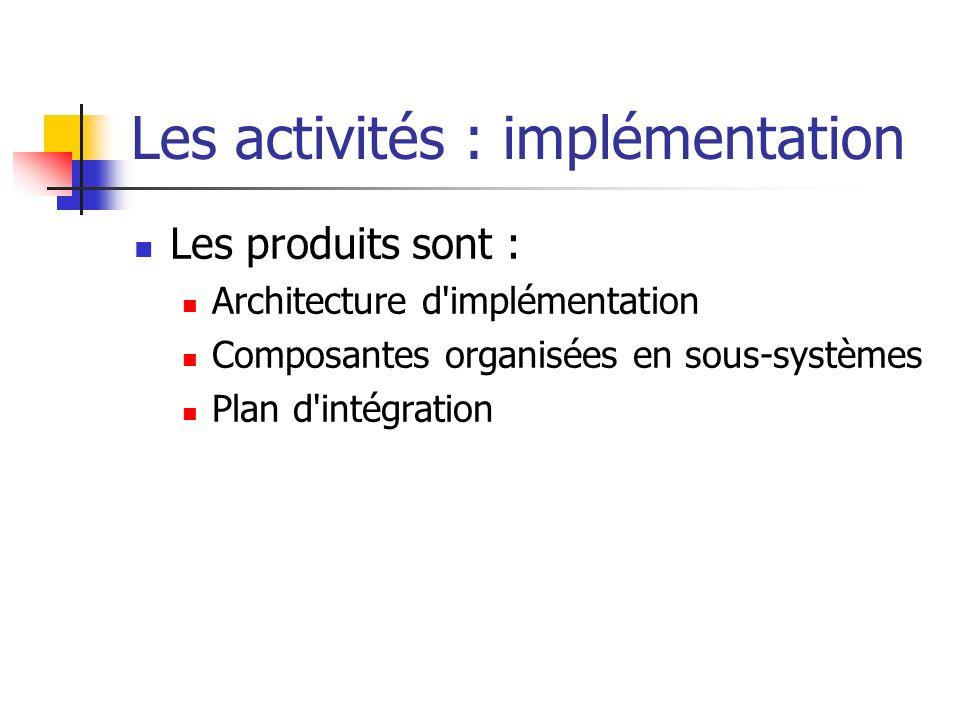 Les activités : implémentation Les produits sont : Architecture d'implémentation Composantes organisées en sous-systèmes Plan d'intégration