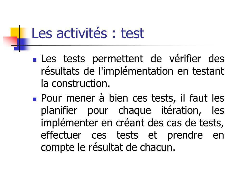 Les tests permettent de vérifier des résultats de l'implémentation en testant la construction. Pour mener à bien ces tests, il faut les planifier pour