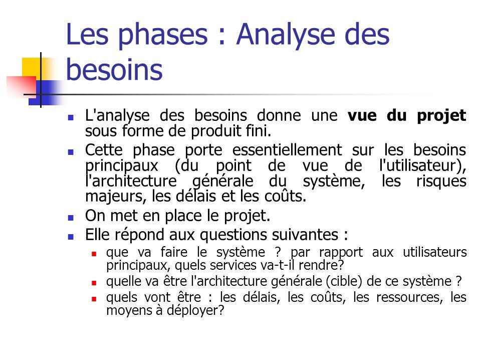 Les phases : Analyse des besoins L'analyse des besoins donne une vue du projet sous forme de produit fini. Cette phase porte essentiellement sur les b