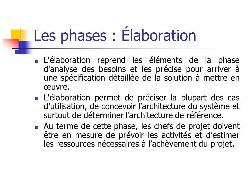 L'élaboration reprend les éléments de la phase d'analyse des besoins et les précise pour arriver à une spécification détaillée de la solution à mettre