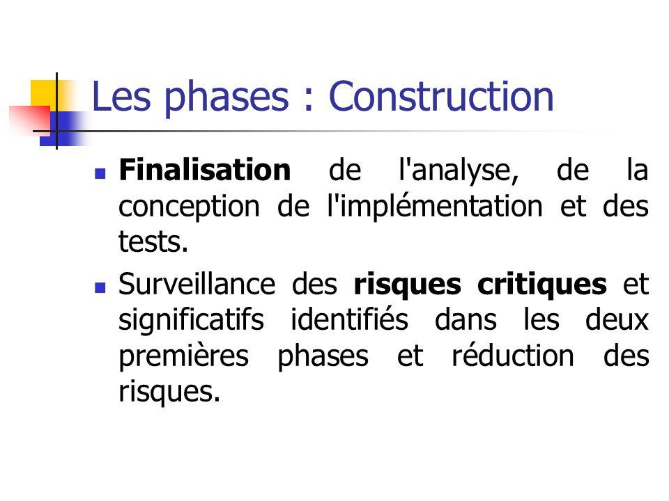 Les phases : Construction Finalisation de l'analyse, de la conception de l'implémentation et des tests. Surveillance des risques critiques et signific