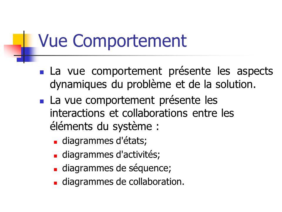 Vue Comportement La vue comportement présente les aspects dynamiques du problème et de la solution. La vue comportement présente les interactions et c