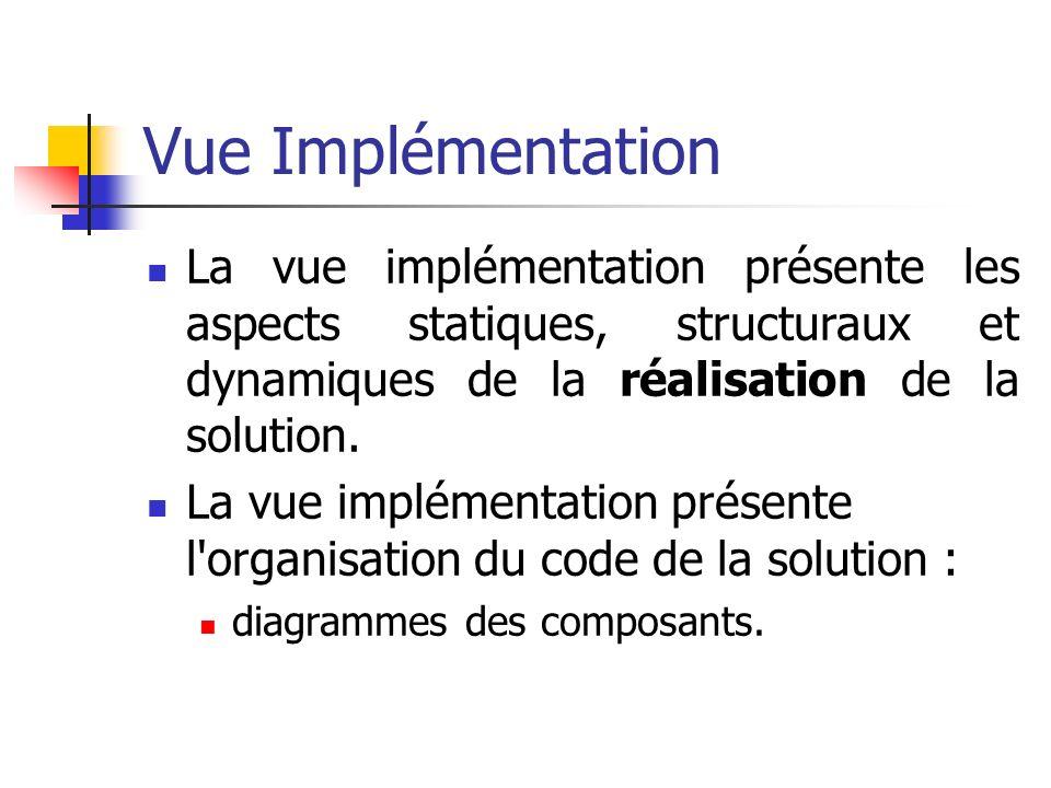 Vue Implémentation La vue implémentation présente les aspects statiques, structuraux et dynamiques de la réalisation de la solution. La vue implémenta