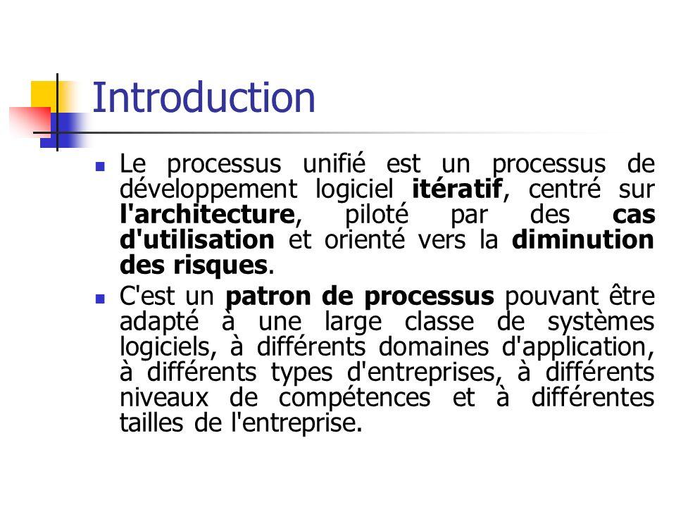 Introduction Le processus unifié est un processus de développement logiciel itératif, centré sur l'architecture, piloté par des cas d'utilisation et o