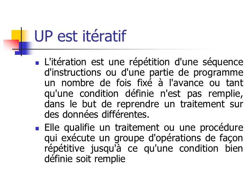 UP est itératif L'itération est une répétition d'une séquence d'instructions ou d'une partie de programme un nombre de fois fixé à l'avance ou tant qu