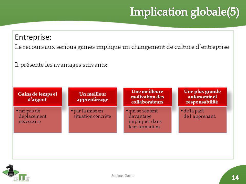 Entreprise: Le recours aux serious games implique un changement de culture dentreprise Il présente les avantages suivants: Serious Game Gains de temps