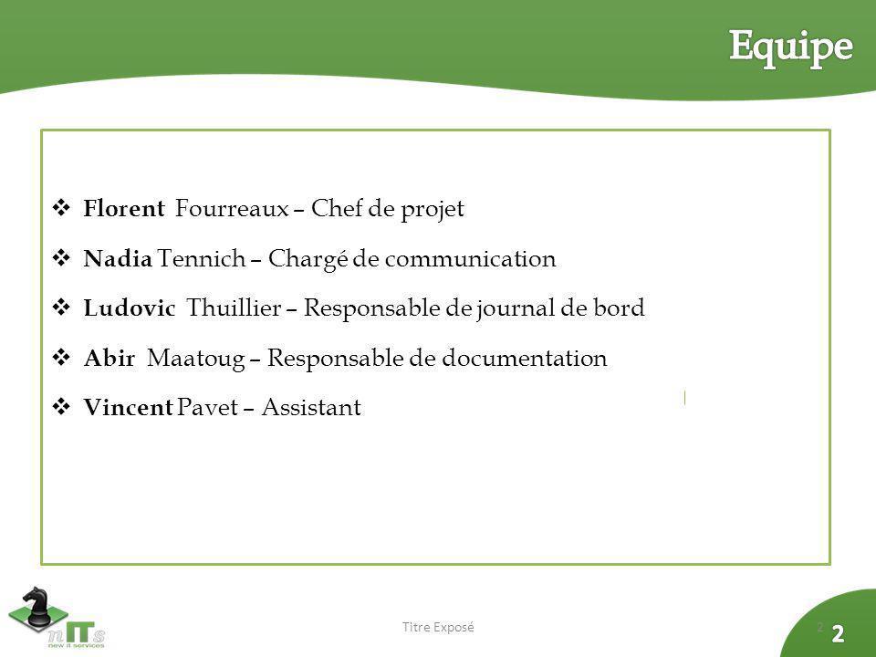 Florent Fourreaux – Chef de projet Nadia Tennich – Chargé de communication Ludovic Thuillier – Responsable de journal de bord Abir Maatoug – Responsab