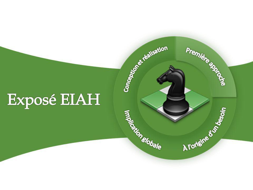 EIAH= Environnement informatique + intention didactique Intention didactique : – Différentes déclinaisons de lapprentissage : enseignement, formation, autodidaxie, diffusion de connaissances.