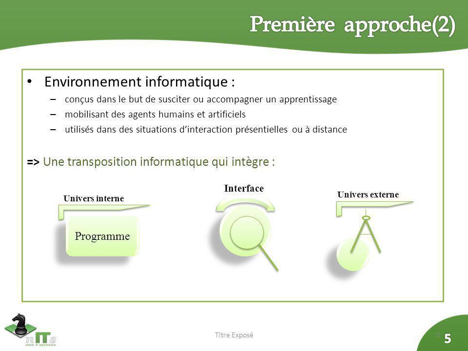 Environnement informatique : – conçus dans le but de susciter ou accompagner un apprentissage – mobilisant des agents humains et artificiels – utilisé