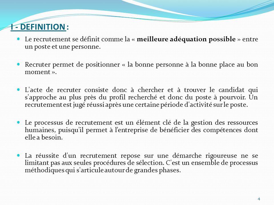 I - DEFINITION : Le recrutement se définit comme la « meilleure adéquation possible » entre un poste et une personne.