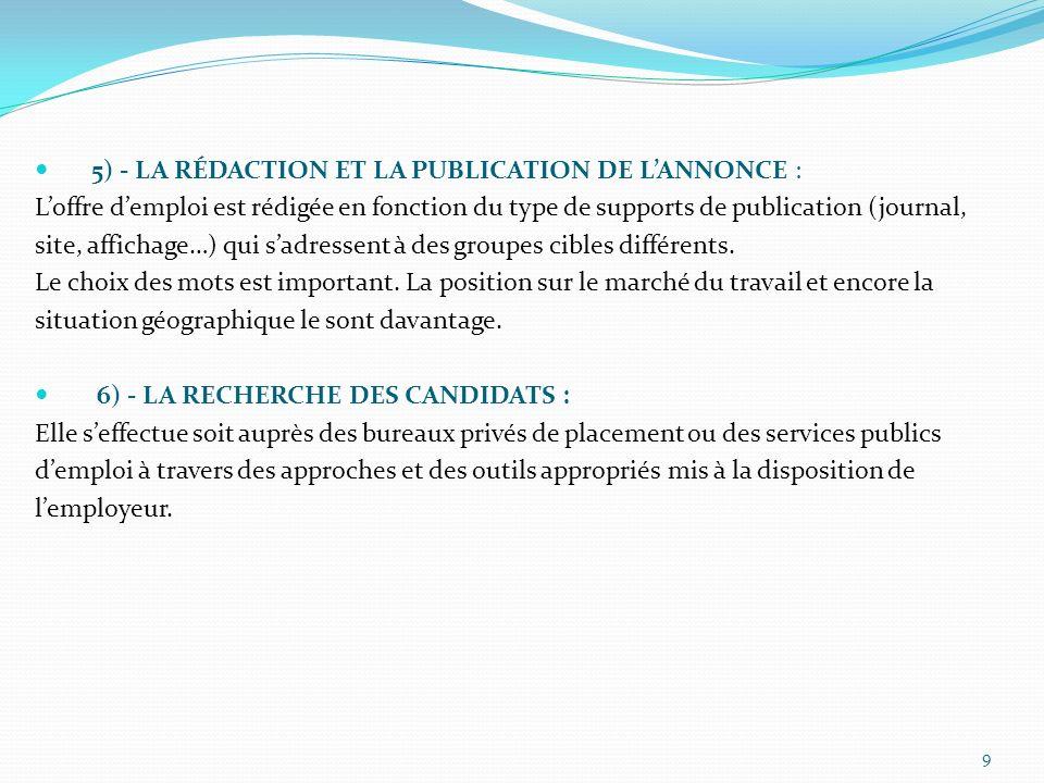 5) - LA RÉDACTION ET LA PUBLICATION DE LANNONCE : Loffre demploi est rédigée en fonction du type de supports de publication (journal, site, affichage…) qui sadressent à des groupes cibles différents.