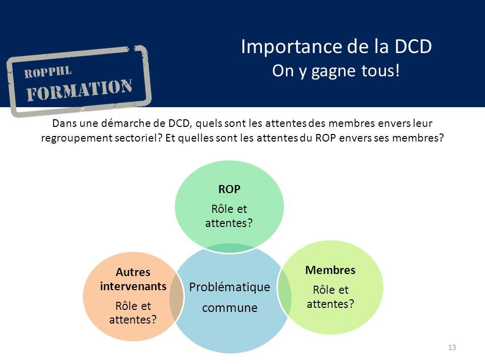 Importance de la DCD On y gagne tous.
