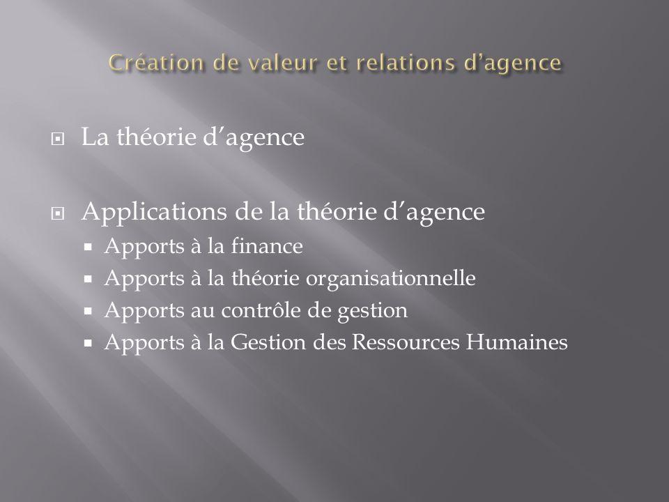 La théorie dagence Applications de la théorie dagence Apports à la finance Apports à la théorie organisationnelle Apports au contrôle de gestion Appor