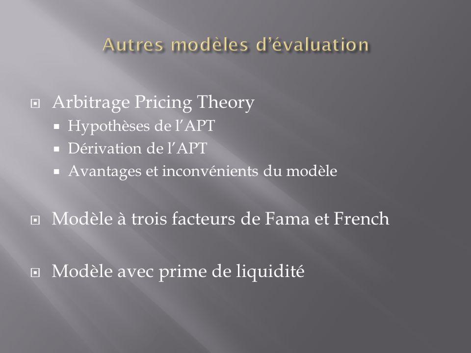 Arbitrage Pricing Theory Hypothèses de lAPT Dérivation de lAPT Avantages et inconvénients du modèle Modèle à trois facteurs de Fama et French Modèle a