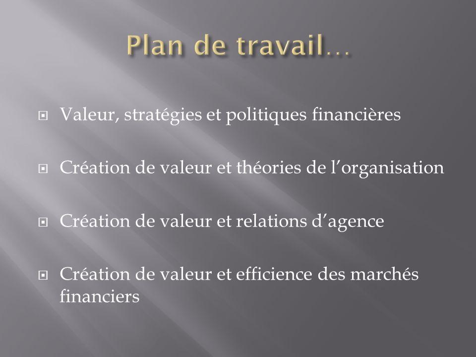 Valeur, stratégies et politiques financières Création de valeur et théories de lorganisation Création de valeur et relations dagence Création de valeu