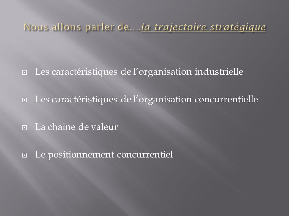 Les caractéristiques de lorganisation industrielle Les caractéristiques de lorganisation concurrentielle La chaine de valeur Le positionnement concurr