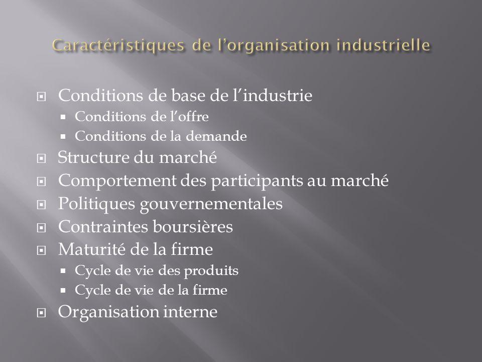 Conditions de base de lindustrie Conditions de loffre Conditions de la demande Structure du marché Comportement des participants au marché Politiques