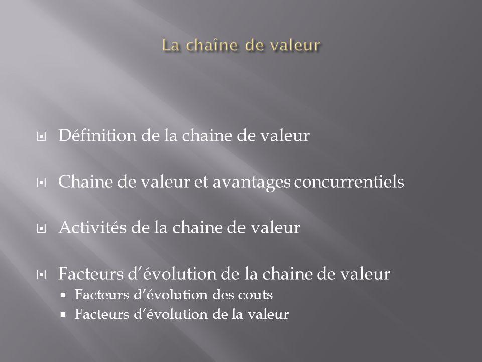 Définition de la chaine de valeur Chaine de valeur et avantages concurrentiels Activités de la chaine de valeur Facteurs dévolution de la chaine de va