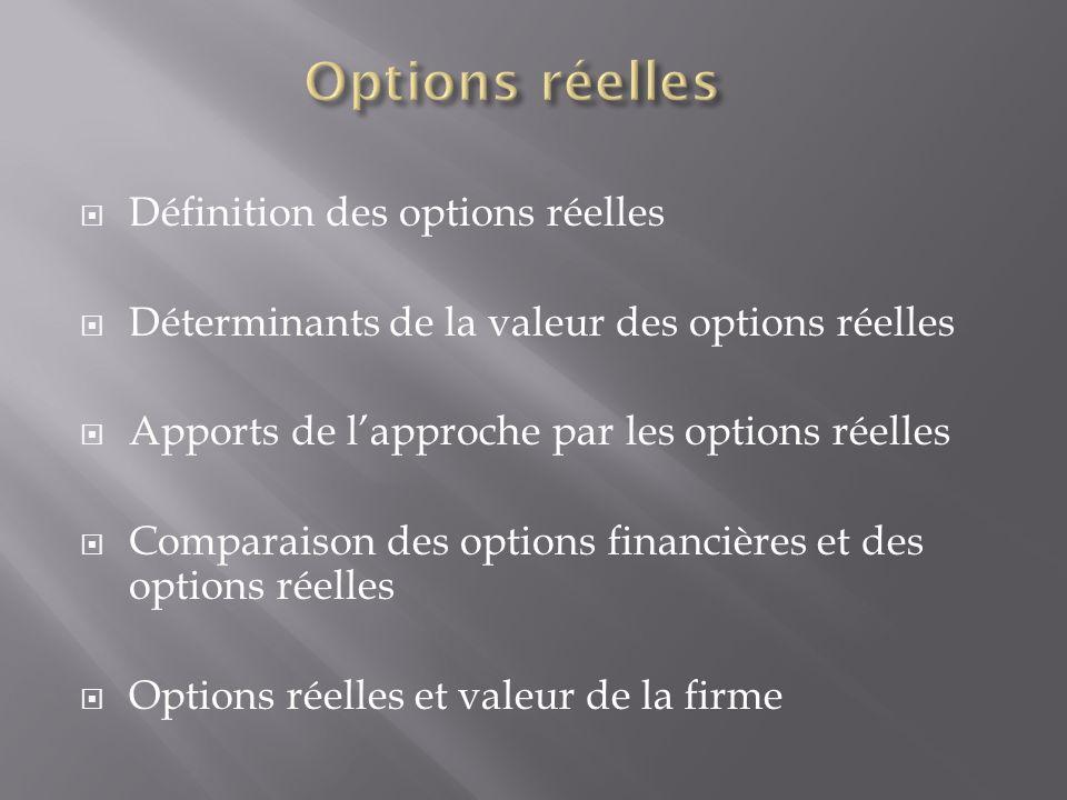 Définition des options réelles Déterminants de la valeur des options réelles Apports de lapproche par les options réelles Comparaison des options fina