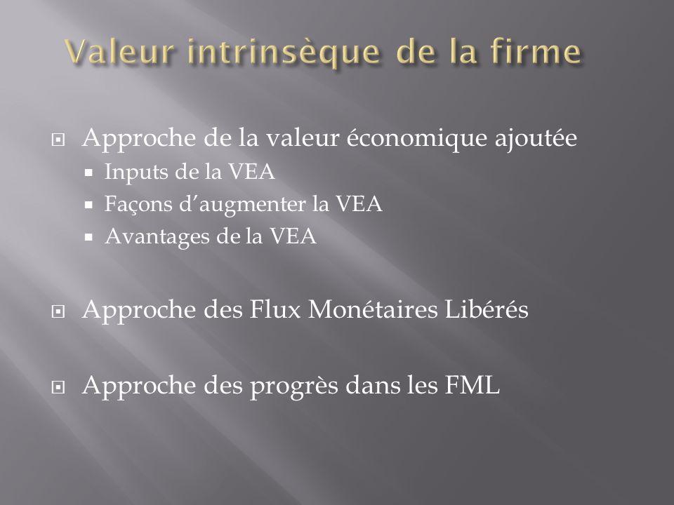 Approche de la valeur économique ajoutée Inputs de la VEA Façons daugmenter la VEA Avantages de la VEA Approche des Flux Monétaires Libérés Approche d