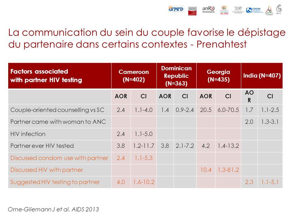 La communication du sein du couple favorise le dépistage du partenaire dans certains contextes - Prenahtest Orne-Gliemann J et al. AIDS 2013 Factors a