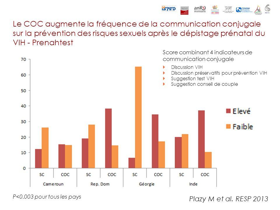Le COC augmente la fréquence de la communication conjugale sur la prévention des risques sexuels après le dépistage prénatal du VIH - Prenahtest P<0.0