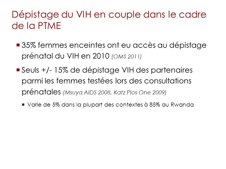 35% femmes enceintes ont eu accès au dépistage prénatal du VIH en 2010 (OMS 2011) Seuls +/- 15% de dépistage VIH des partenaires parmi les femmes test