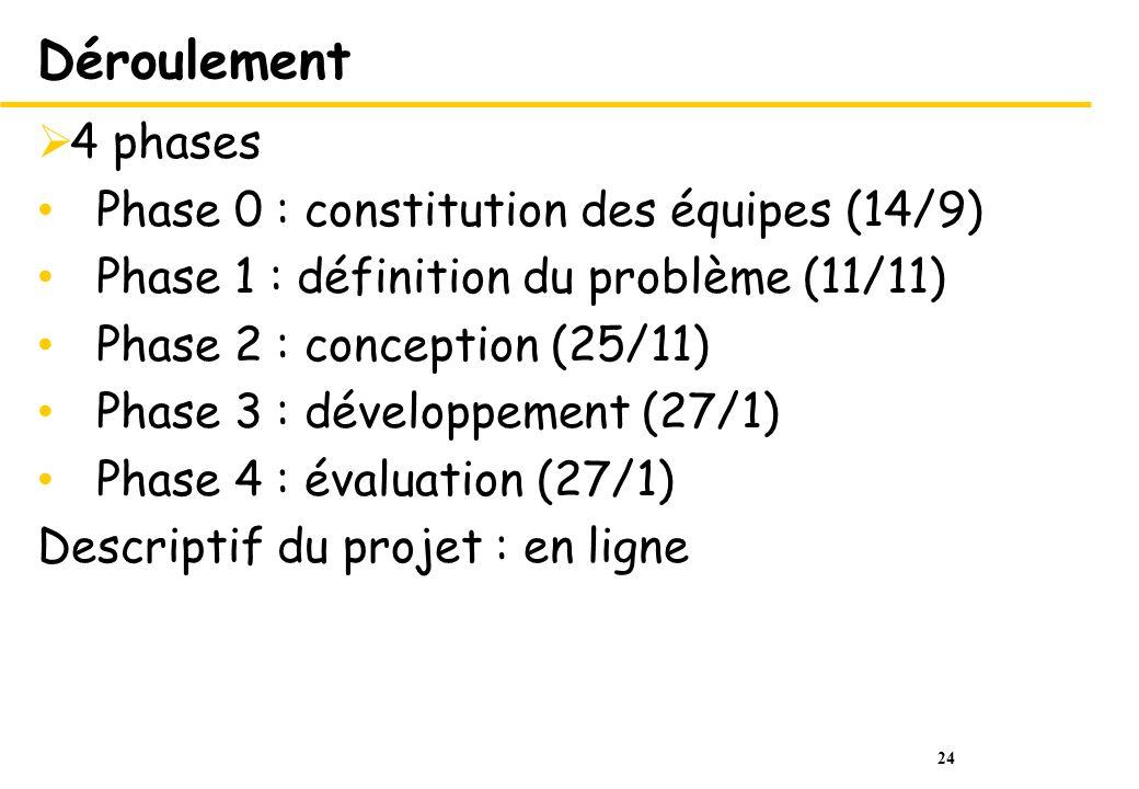 24 Déroulement 4 phases Phase 0 : constitution des équipes (14/9) Phase 1 : définition du problème (11/11) Phase 2 : conception (25/11) Phase 3 : déve
