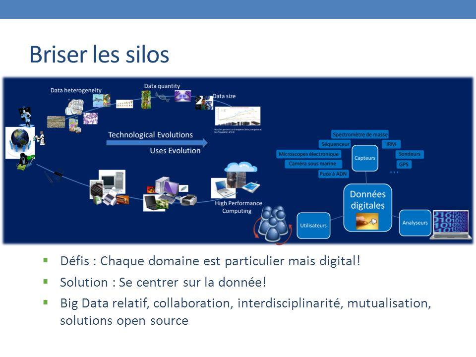Briser les silos Défis : Chaque domaine est particulier mais digital.