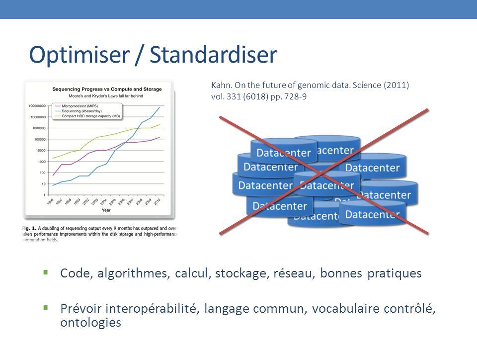 Optimiser / Standardiser Code, algorithmes, calcul, stockage, réseau, bonnes pratiques Prévoir interopérabilité, langage commun, vocabulaire contrôlé, ontologies Kahn.