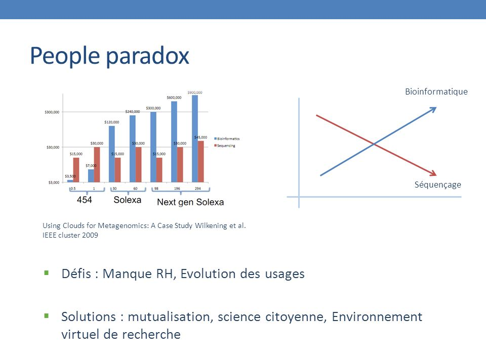 People paradox Using Clouds for Metagenomics: A Case Study Wilkening et al.