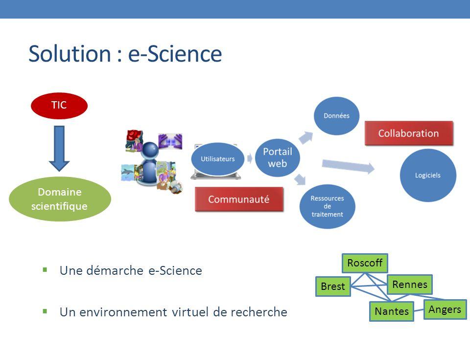 Un début de structuration e-Science? eBGO : Collaborons Groupes, projets, forums, …