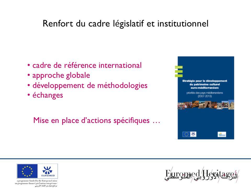 Renfort du cadre l é gislatif et institutionnel cadre de référence international approche globale développement de méthodologies é changes Mise en place dactions spécifiques …