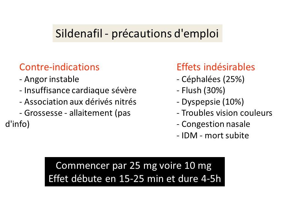 Sildenafil - précautions d'emploi Contre-indications - Angor instable - Insuffisance cardiaque sévère - Association aux dérivés nitrés - Grossesse - a