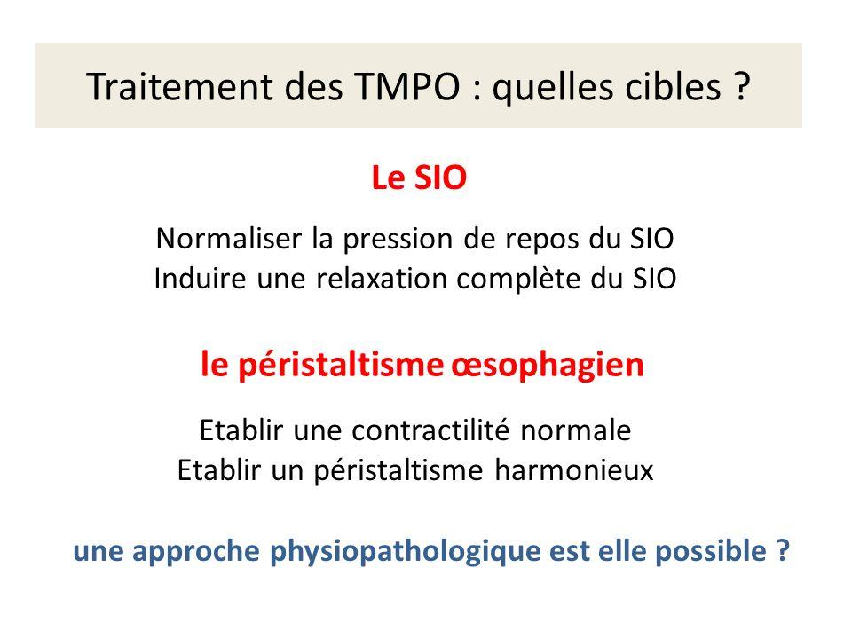 Traitement des TMPO : quelles cibles ? Le SIO une approche physiopathologique est elle possible ? le péristaltisme œsophagien Etablir une contractilit
