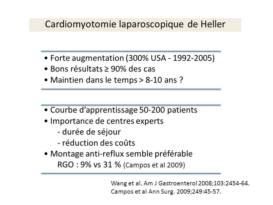 Cardiomyotomie laparoscopique de Heller Forte augmentation (300% USA - 1992-2005) Bons résultats 90% des cas Maintien dans le temps > 8-10 ans ? Wang