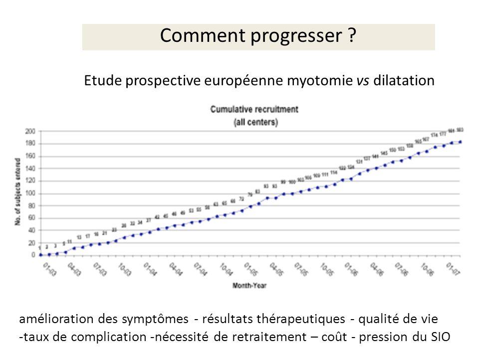 Comment progresser ? Etude prospective européenne myotomie vs dilatation amélioration des symptômes - résultats thérapeutiques - qualité de vie -taux