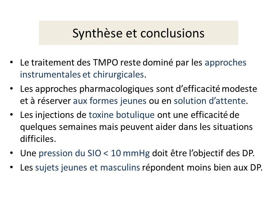 Synthèse et conclusions Le traitement des TMPO reste dominé par les approches instrumentales et chirurgicales. Les approches pharmacologiques sont def