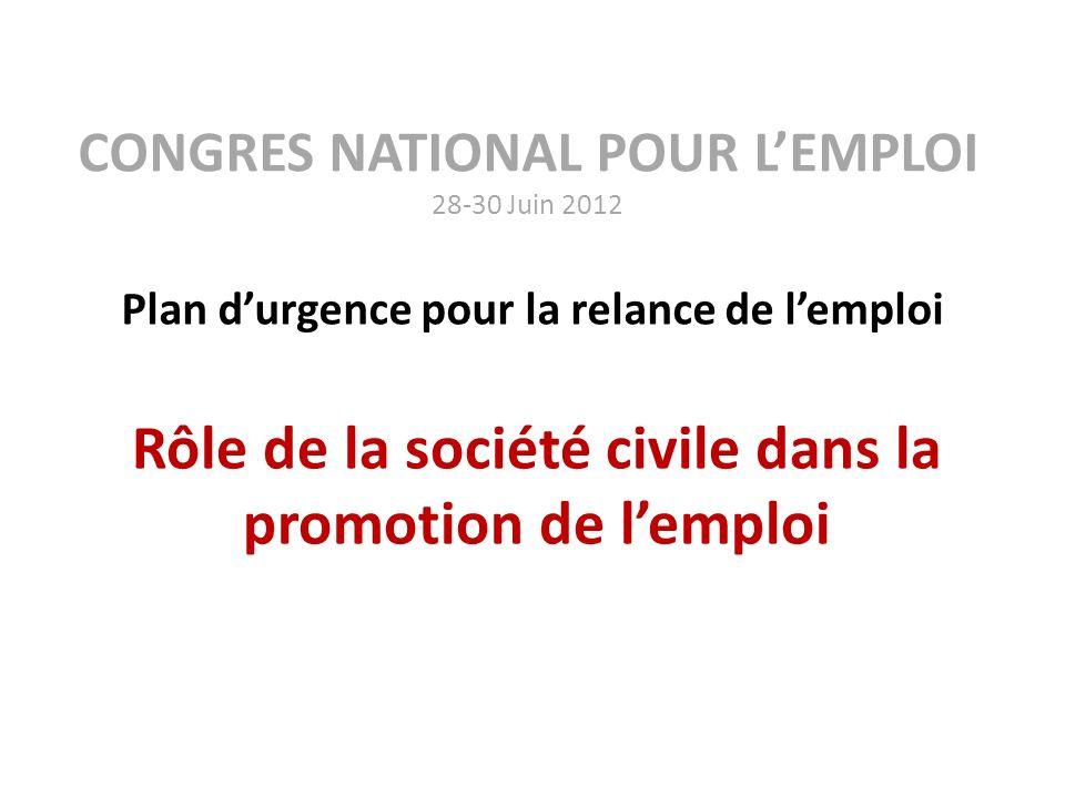 CONGRES NATIONAL POUR LEMPLOI 28-30 Juin 2012 Plan durgence pour la relance de lemploi Rôle de la société civile dans la promotion de lemploi