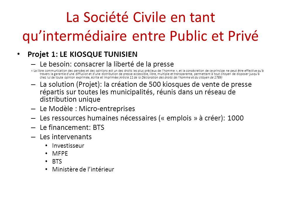 La Société Civile en tant quintermédiaire entre Public et Privé Projet 1: LE KIOSQUE TUNISIEN – Le besoin: consacrer la liberté de la presse « La libr