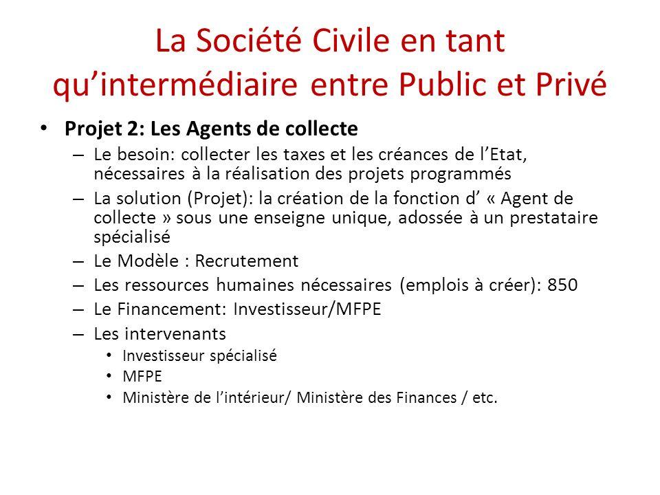 La Société Civile en tant quintermédiaire entre Public et Privé Projet 2: Les Agents de collecte – Le besoin: collecter les taxes et les créances de l